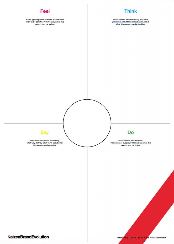 Brand Profiling | Brand Persona Image