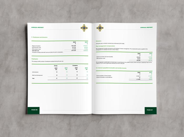 Irish Football Association Annual Report Design - Kaizen Brand Evolution